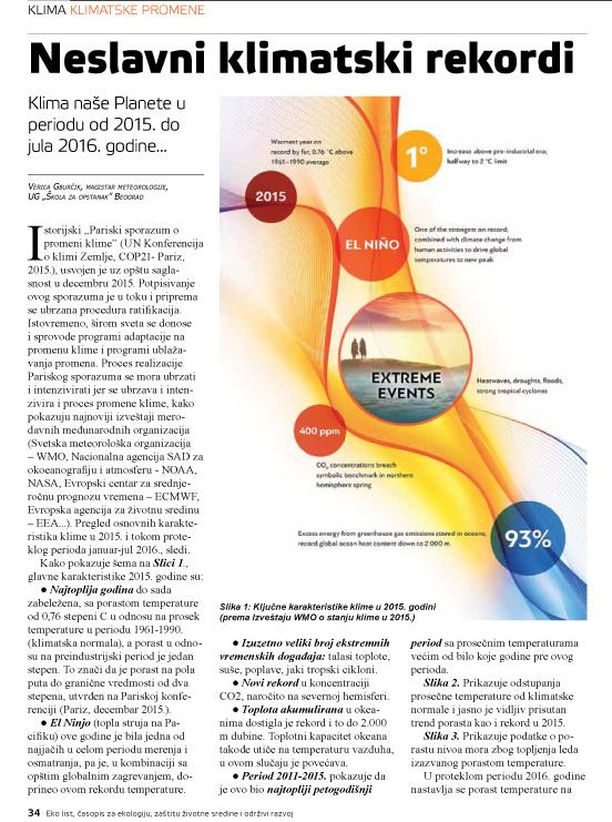 Klima naše Planete u periodu od 2015. do jula 2016. godine